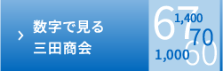 数字で見る三田商会